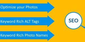 Total Web SEO Philadelphia SEO Agency Image Optimization TIps